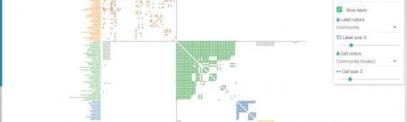 Kenelyze September 2021 Release: Import, Visualize & Export Matrix Data